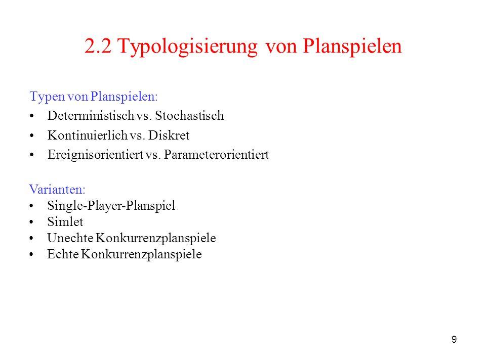 9 2.2 Typologisierung von Planspielen Typen von Planspielen: Deterministisch vs. Stochastisch Kontinuierlich vs. Diskret Ereignisorientiert vs. Parame