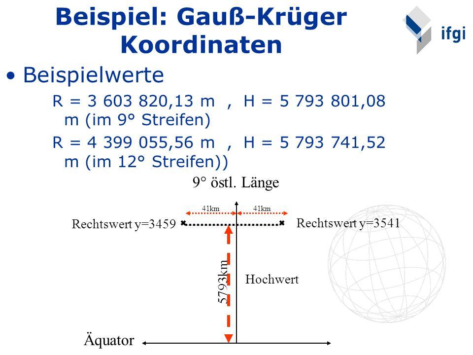 Beispiel: Gauß-Krüger Koordinaten Beispielwerte R = 3 603 820,13 m, H = 5 793 801,08 m (im 9° Streifen) R = 4 399 055,56 m, H = 5 793 741,52 m (im 12° Streifen)) 9° östl.