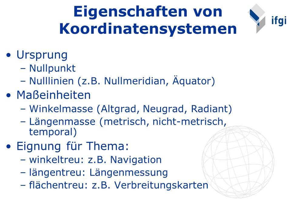 Eigenschaften von Koordinatensystemen Ursprung –Nullpunkt –Nulllinien (z.B. Nullmeridian, Äquator) Maßeinheiten –Winkelmasse (Altgrad, Neugrad, Radian