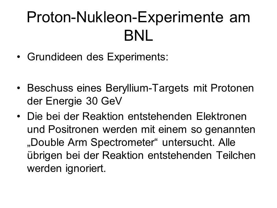 Proton-Nukleon-Experimente am BNL Grundideen des Experiments: Beschuss eines Beryllium-Targets mit Protonen der Energie 30 GeV Die bei der Reaktion en