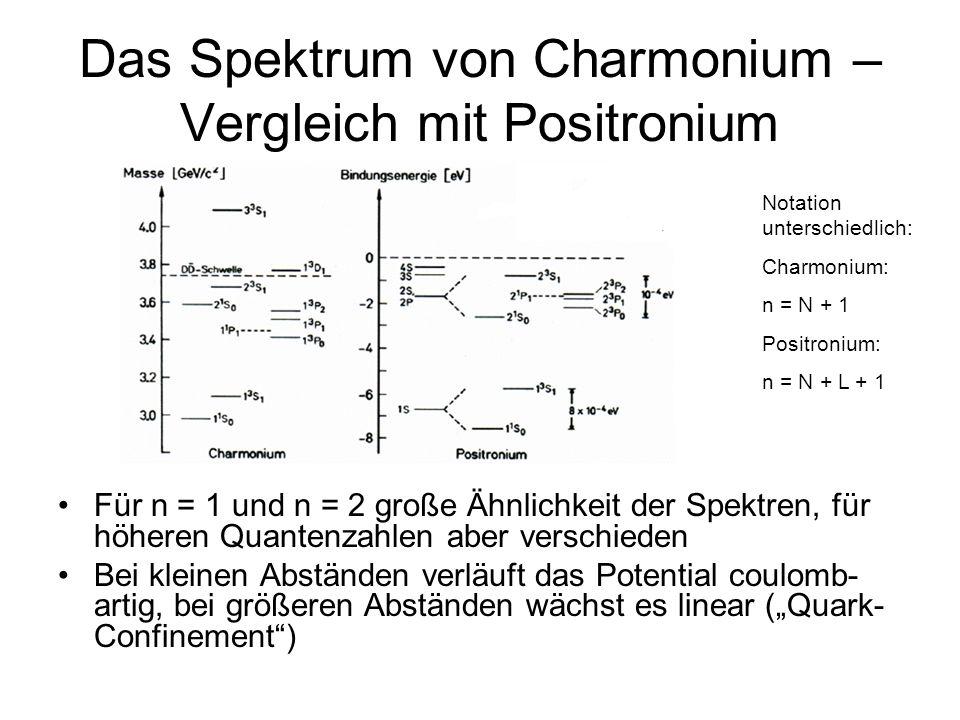Das Spektrum von Charmonium – Vergleich mit Positronium Für n = 1 und n = 2 große Ähnlichkeit der Spektren, für höheren Quantenzahlen aber verschieden
