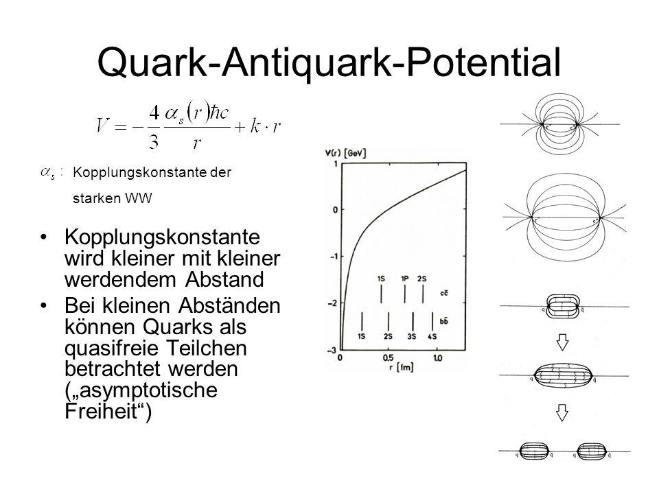 Quark-Antiquark-Potential Kopplungskonstante wird kleiner mit kleiner werdendem Abstand Bei kleinen Abständen können Quarks als quasifreie Teilchen be