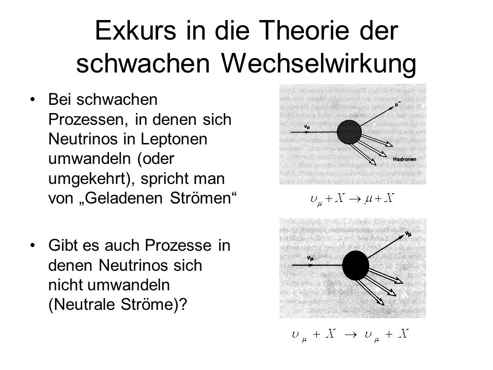 Exkurs in die Theorie der schwachen Wechselwirkung Bei schwachen Prozessen, in denen sich Neutrinos in Leptonen umwandeln (oder umgekehrt), spricht ma