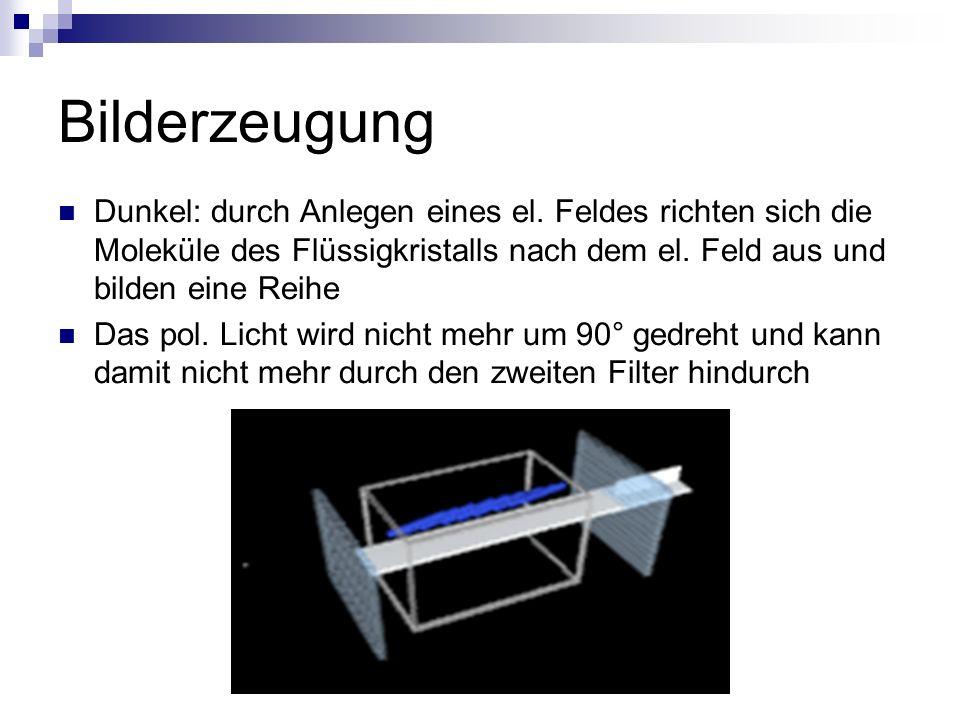 Bilderzeugung Dunkel: durch Anlegen eines el. Feldes richten sich die Moleküle des Flüssigkristalls nach dem el. Feld aus und bilden eine Reihe Das po