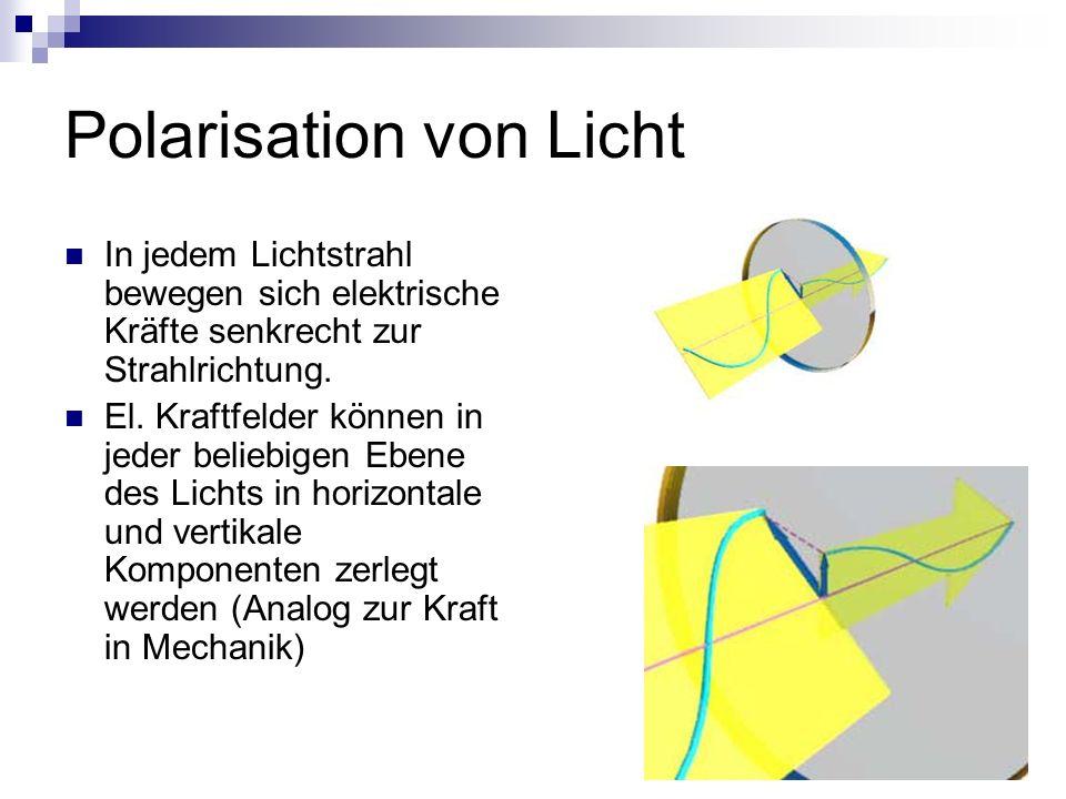 Polarisation von Licht In jedem Lichtstrahl bewegen sich elektrische Kräfte senkrecht zur Strahlrichtung. El. Kraftfelder können in jeder beliebigen E