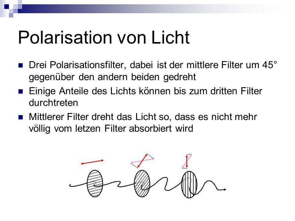 Polarisation von Licht Drei Polarisationsfilter, dabei ist der mittlere Filter um 45° gegenüber den andern beiden gedreht Einige Anteile des Lichts kö
