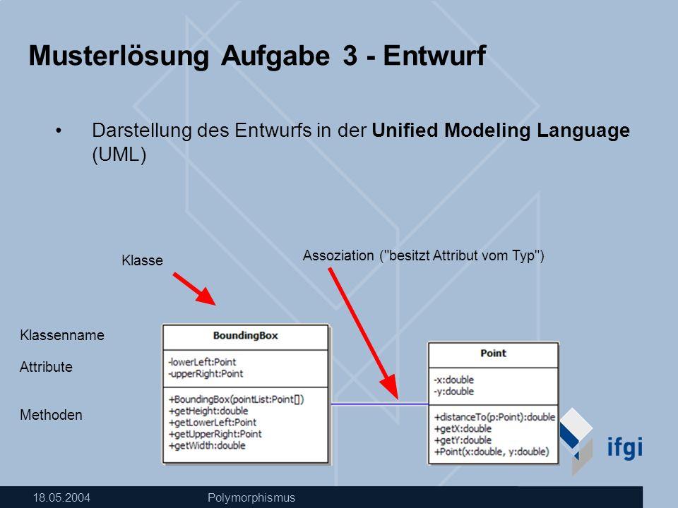 18.05.2004Polymorphismus Musterlösung Aufgabe 3 - Entwurf Darstellung des Entwurfs in der Unified Modeling Language (UML) Klassenname Attribute Methoden Klasse Assoziation ( besitzt Attribut vom Typ )
