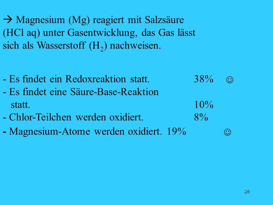 26 Magnesium (Mg) reagiert mit Salzsäure (HCl aq) unter Gasentwicklung, das Gas lässt sich als Wasserstoff (H 2 ) nachweisen. - Es findet ein Redoxrea