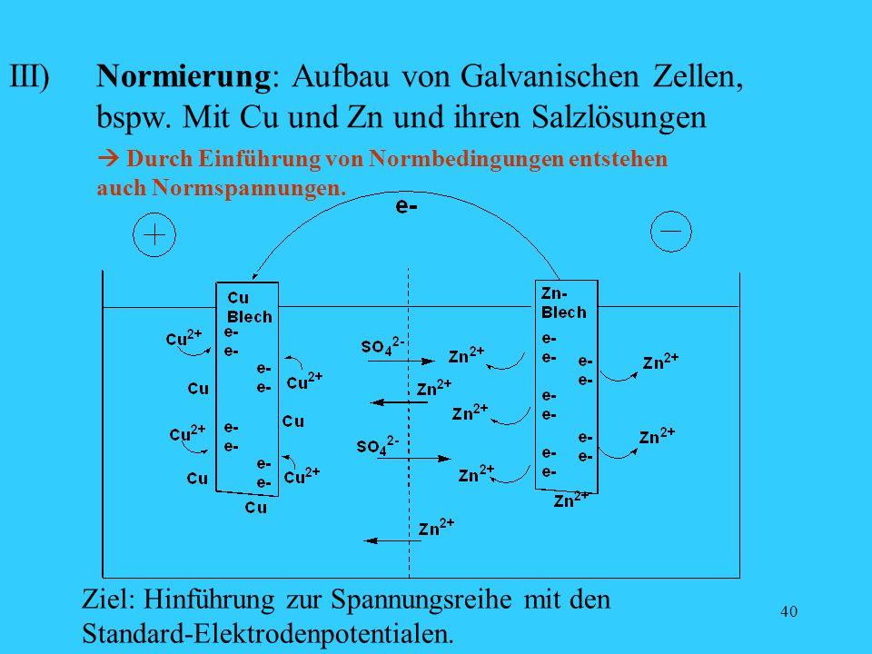 40 Ziel: Hinführung zur Spannungsreihe mit den Standard-Elektrodenpotentialen. Durch Einführung von Normbedingungen entstehen auch Normspannungen. III