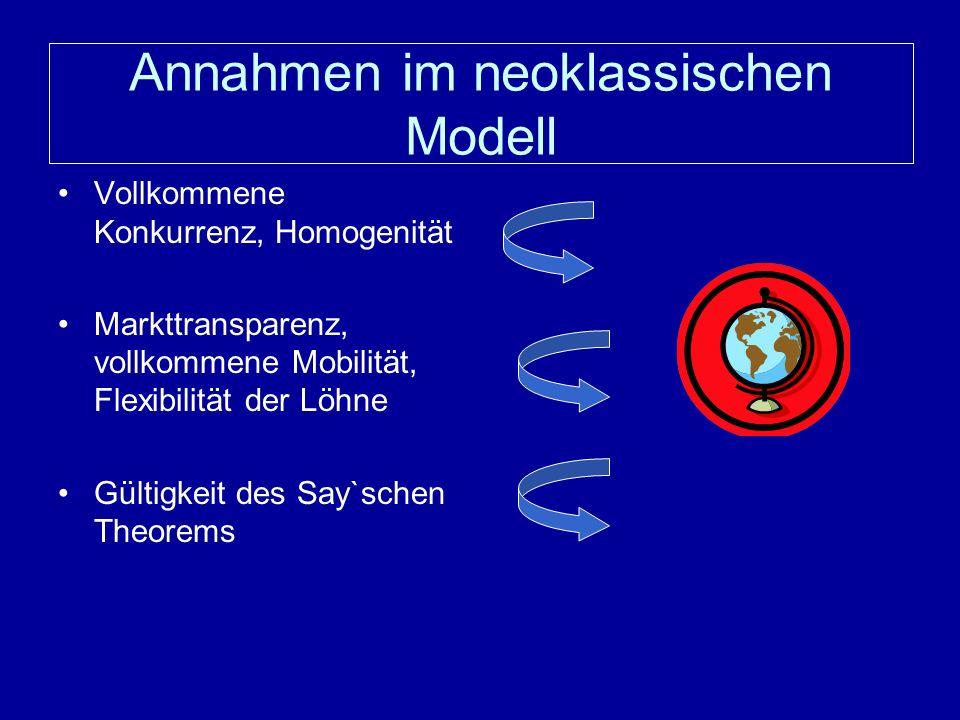 Annahmen im neoklassischen Modell Vollkommene Konkurrenz, Homogenität Markttransparenz, vollkommene Mobilität, Flexibilität der Löhne Gültigkeit des Say`schen Theorems