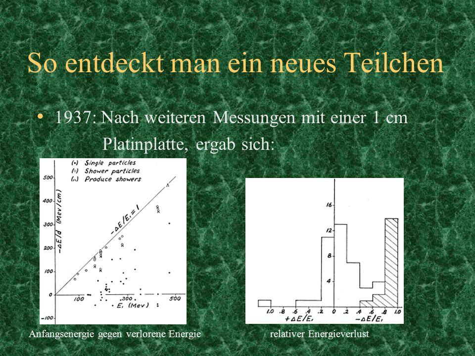 So entdeckt man ein neues Teilchen 1937: Nach weiteren Messungen mit einer 1 cm Platinplatte, ergab sich: Anfangsenergie gegen verlorene Energierelati