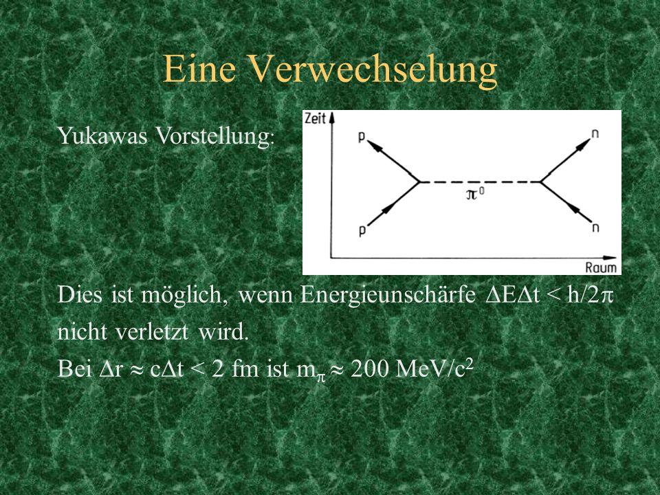 Eine Verwechselung Wechsel- wirkung starkelektro- magnetisch Austausch- teilchen Meson (Pion) Photon Reichweite< 2 fmunendlich Masse~200 MeV/c 2 0