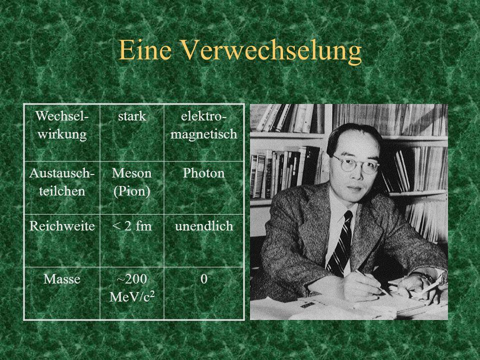 Eine Verwechselung Entdeckung eines Teilchens 1937 in der kosmischen Strahlung von Anderson, Neddermeyer m=106MeV/c 2 Halbwertszeit: = 2,2µs