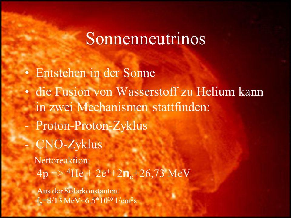 Sonnenneutrinos Entstehen in der Sonne die Fusion von Wasserstoff zu Helium kann in zwei Mechanismen stattfinden: -Proton-Proton-Zyklus -CNO-Zyklus Nettoreaktion: 4p => 4 He + 2e + +2 n e +26,73 MeV Aus der Solarkonstanten: f n =S/13 MeV~6,5*10 10 1/cm 2 s