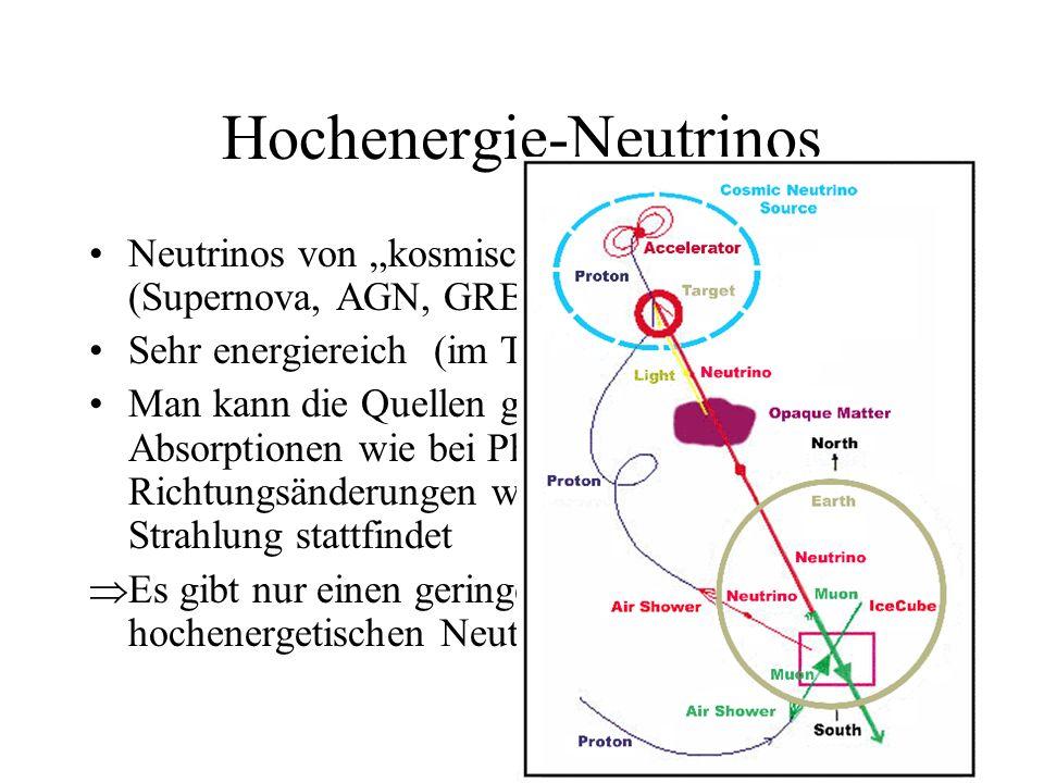 Hochenergie-Neutrinos Neutrinos von kosmischen Beschleunigern (Supernova, AGN, GRB, TRS) Sehr energiereich (im TeV-Bereich) Man kann die Quellen genau bestimmen, da keine Absorptionen wie bei Photonen oder Richtungsänderungen wie bei el.