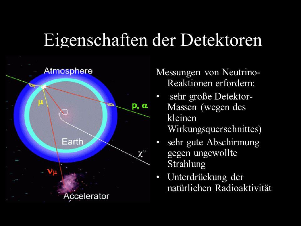 Eigenschaften der Detektoren Messungen von Neutrino- Reaktionen erfordern: sehr große Detektor- Massen (wegen des kleinen Wirkungsquerschnittes) sehr