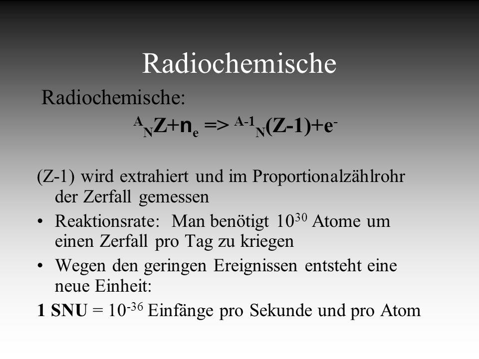 Radiochemische Radiochemische: A N Z+ n e => A-1 N (Z-1)+e - (Z-1) wird extrahiert und im Proportionalzählrohr der Zerfall gemessen Reaktionsrate: Man benötigt 10 30 Atome um einen Zerfall pro Tag zu kriegen Wegen den geringen Ereignissen entsteht eine neue Einheit: 1 SNU = 10 -36 Einfänge pro Sekunde und pro Atom