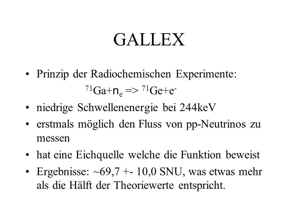 GALLEX Prinzip der Radiochemischen Experimente: 71 Ga+ n e => 71 Ge+e - niedrige Schwellenenergie bei 244keV erstmals möglich den Fluss von pp-Neutrinos zu messen hat eine Eichquelle welche die Funktion beweist Ergebnisse: ~69,7 +- 10,0 SNU, was etwas mehr als die Hälft der Theoriewerte entspricht.