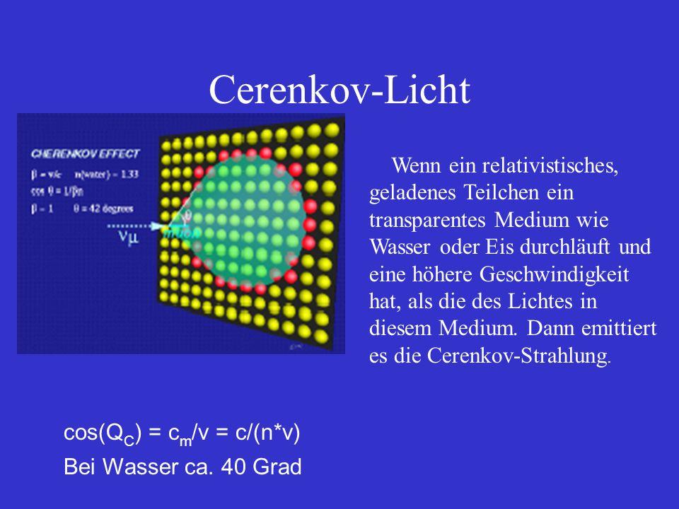 Cerenkov-Licht cos(Q C ) = c m /v = c/(n*v) Bei Wasser ca. 40 Grad Wenn ein relativistisches, geladenes Teilchen ein transparentes Medium wie Wasser o