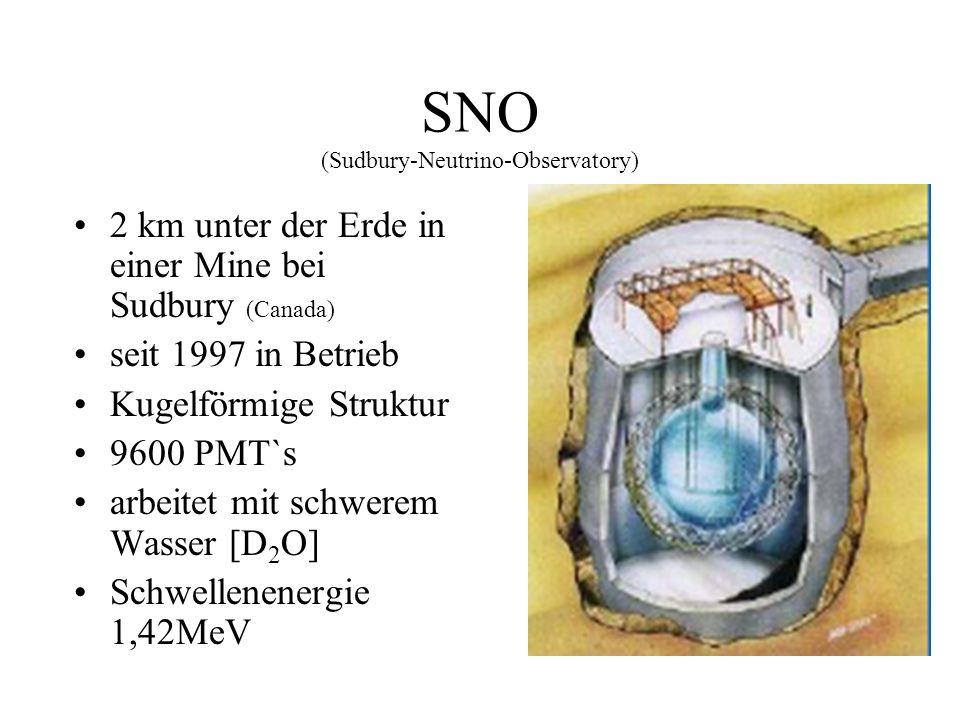 SNO (Sudbury-Neutrino-Observatory) 2 km unter der Erde in einer Mine bei Sudbury (Canada) seit 1997 in Betrieb Kugelförmige Struktur 9600 PMT`s arbeitet mit schwerem Wasser [D 2 O] Schwellenenergie 1,42MeV