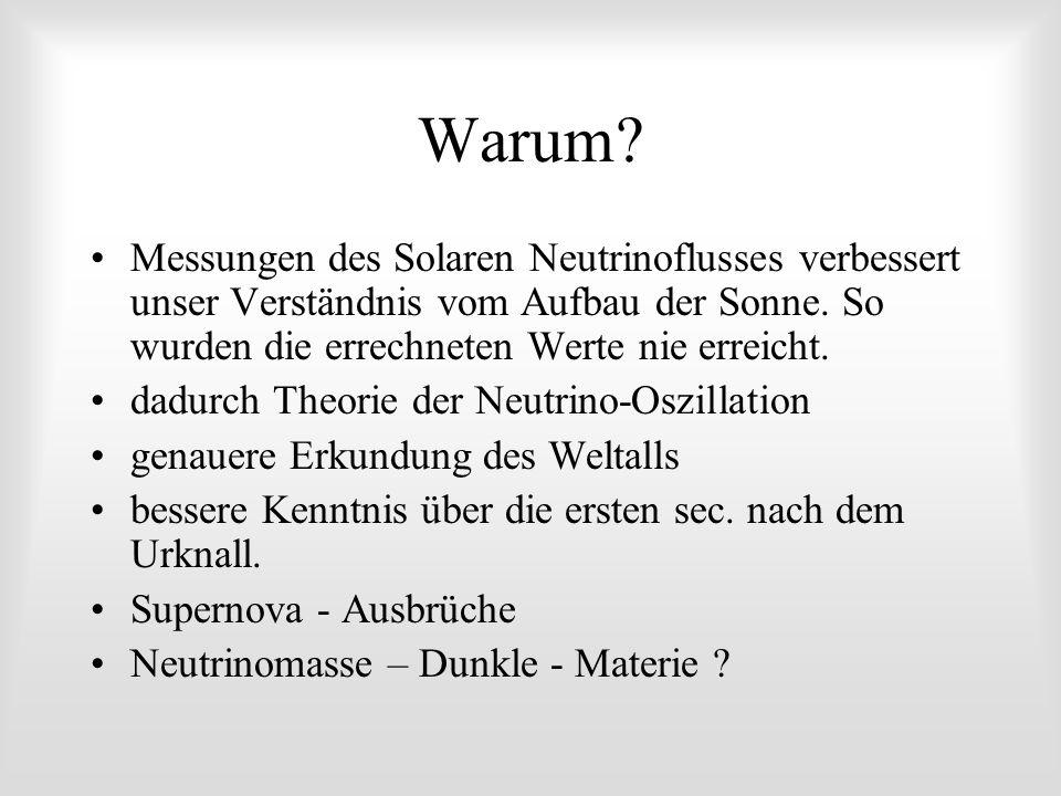Warum? Messungen des Solaren Neutrinoflusses verbessert unser Verständnis vom Aufbau der Sonne. So wurden die errechneten Werte nie erreicht. dadurch
