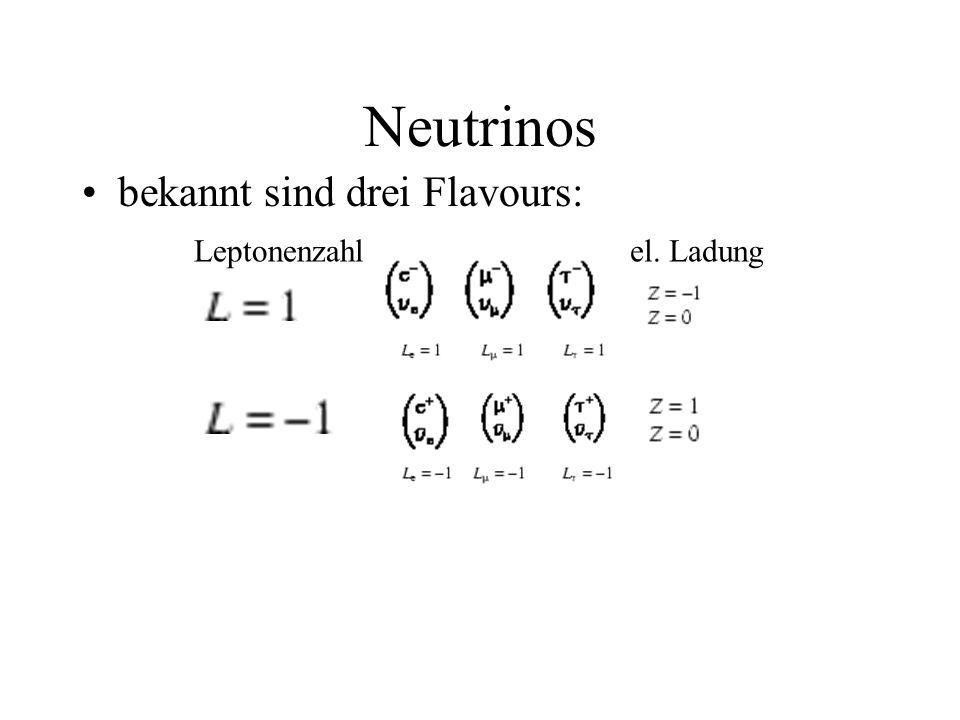 Neutrinos bekannt sind drei Flavours: Leptonenzahlel. Ladung