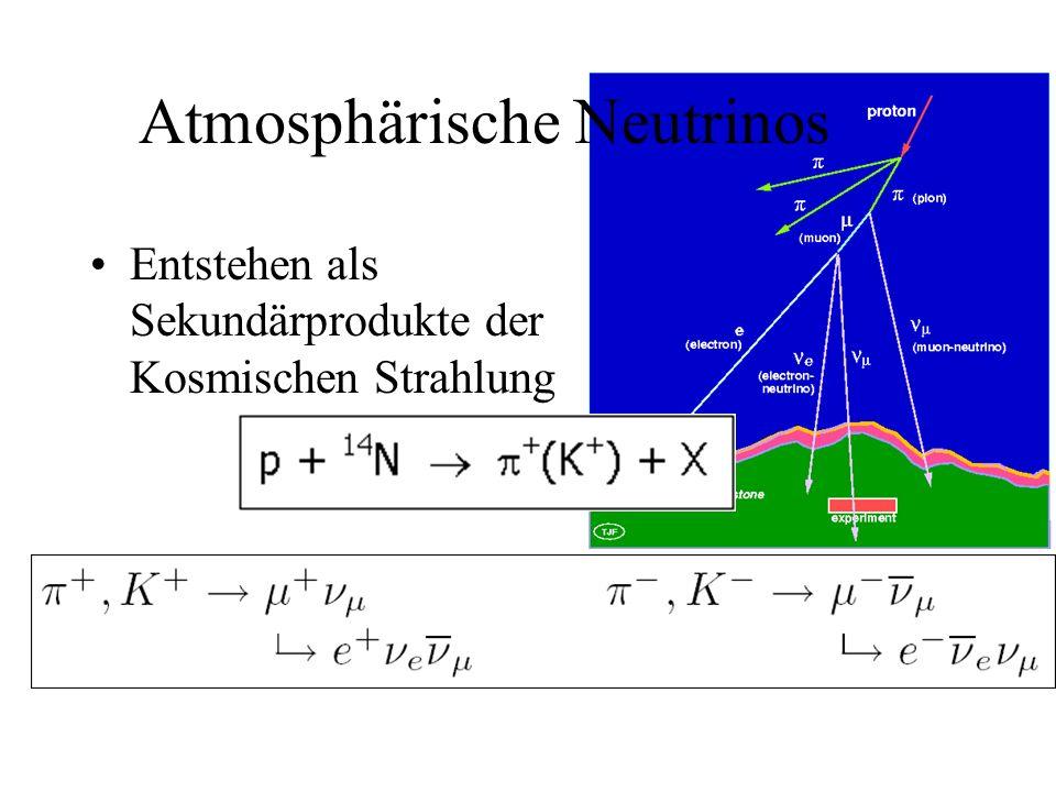 Atmosphärische Neutrinos Entstehen als Sekundärprodukte der Kosmischen Strahlung