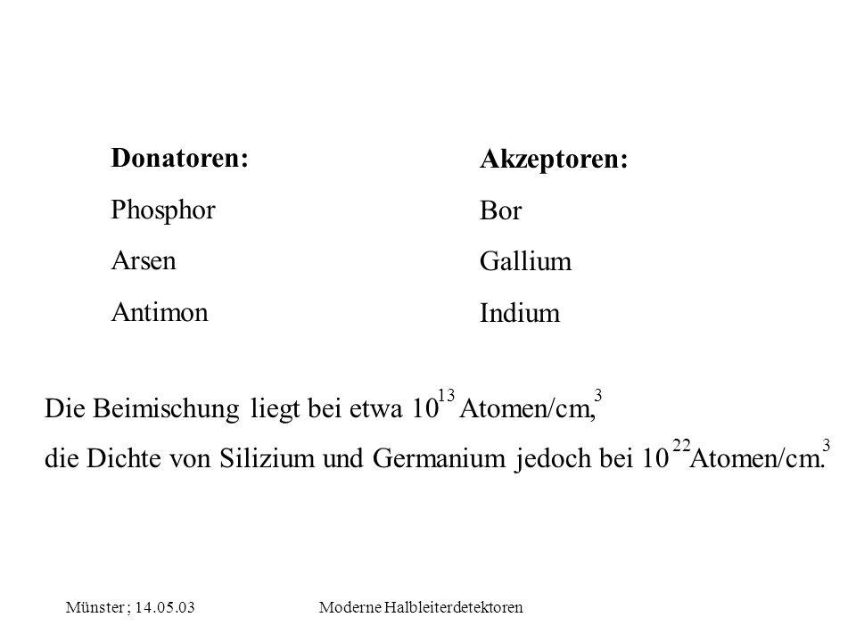 Münster ; 14.05.03Moderne Halbleiterdetektoren Donatoren: Phosphor Arsen Antimon Akzeptoren: Bor Gallium Indium die Dichte von Silizium und Germanium