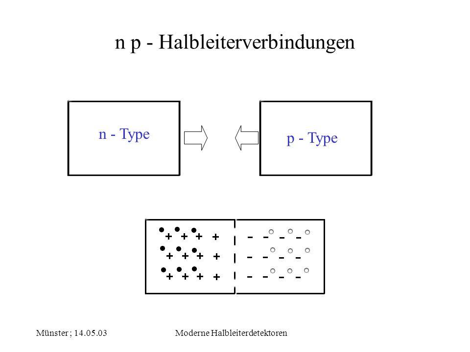 Münster ; 14.05.03Moderne Halbleiterdetektoren n p - Halbleiterverbindungen n - Type p - Type