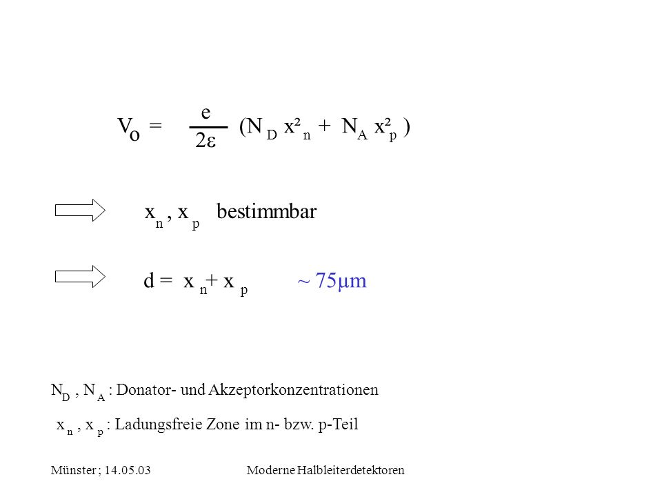 Münster ; 14.05.03Moderne Halbleiterdetektoren V = (N x² + N x² ) o e D n A p x, x bestimmbar n p d = x + x n p N, N : Donator- und Akzeptorkonzentrat
