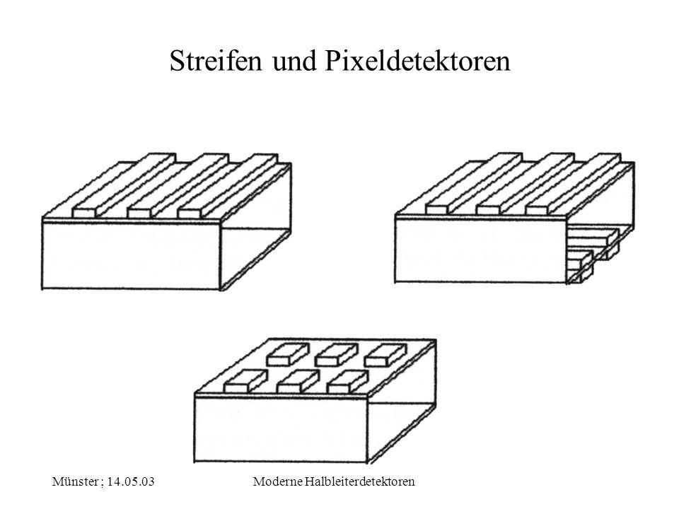 Münster ; 14.05.03Moderne Halbleiterdetektoren Streifen und Pixeldetektoren