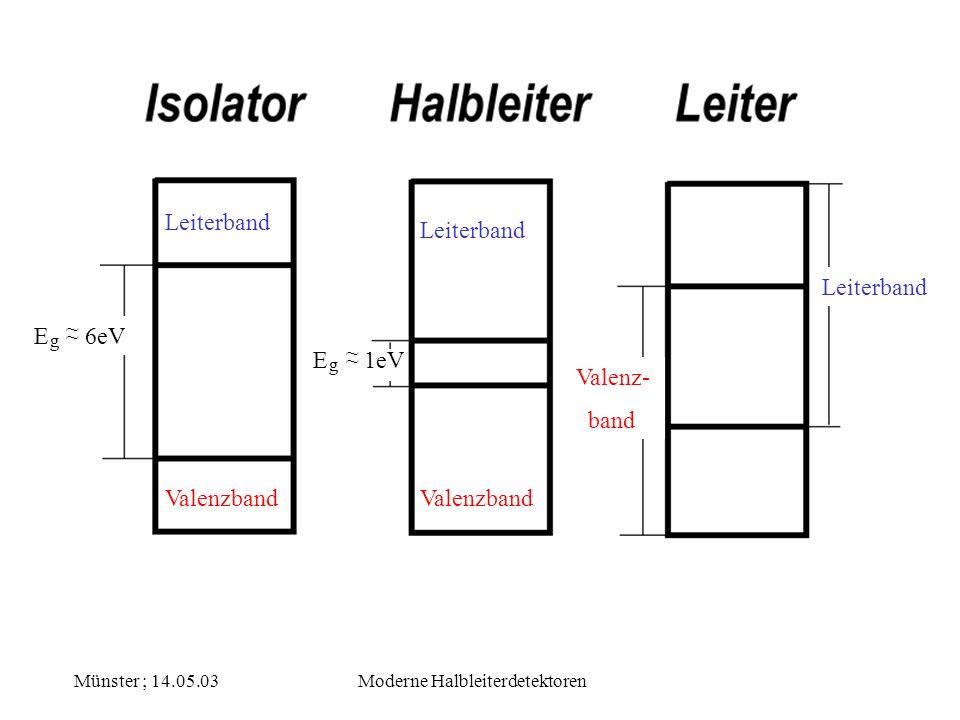 Münster ; 14.05.03Moderne Halbleiterdetektoren Driftdetektor