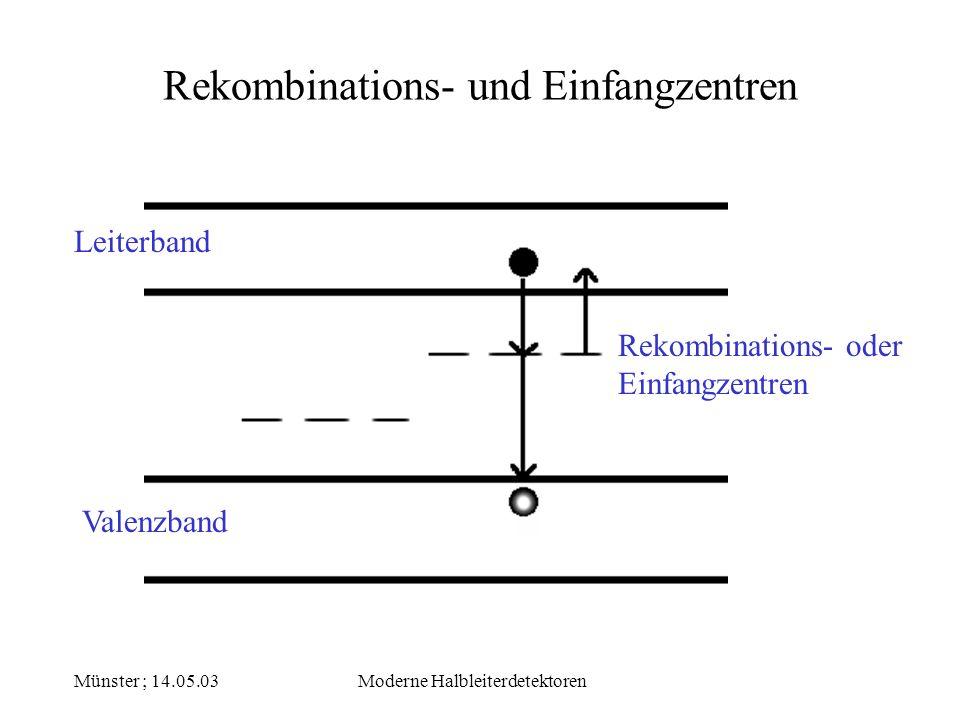 Münster ; 14.05.03Moderne Halbleiterdetektoren Rekombinations- und Einfangzentren Leiterband Valenzband Rekombinations- oder Einfangzentren