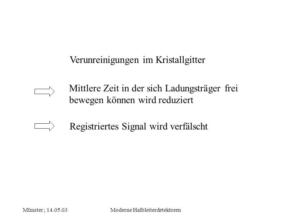 Münster ; 14.05.03Moderne Halbleiterdetektoren Verunreinigungen im Kristallgitter Mittlere Zeit in der sich Ladungsträger frei bewegen können wird red