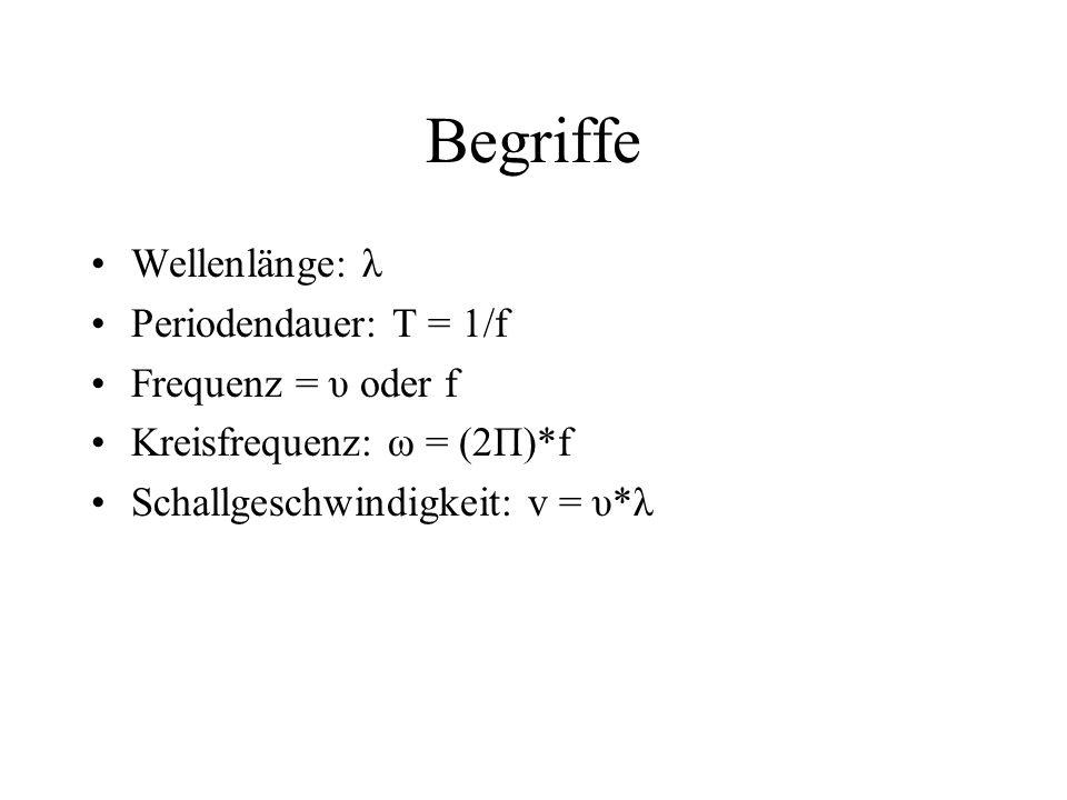 Begriffe Wellenlänge: λ Periodendauer: T = 1/f Frequenz = υ oder f Kreisfrequenz: ω = (2Π)*f Schallgeschwindigkeit: v = υ*λ