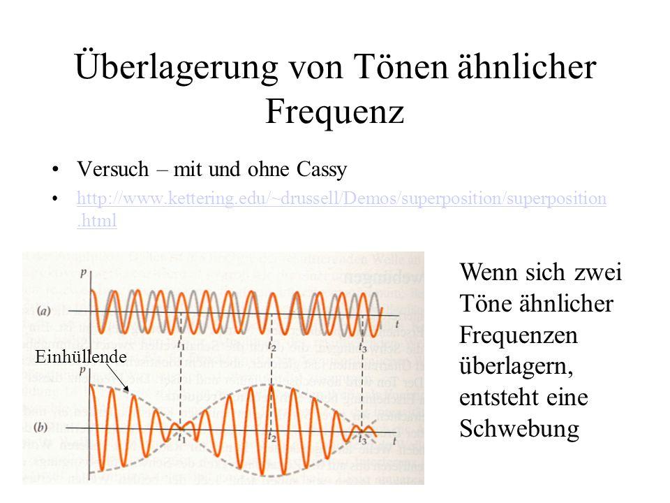 Überlagerung von Tönen ähnlicher Frequenz Versuch – mit und ohne Cassy http://www.kettering.edu/~drussell/Demos/superposition/superposition.htmlhttp:/
