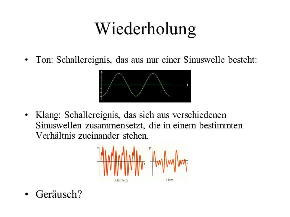 Wiederholung Ton: Schallereignis, das aus nur einer Sinuswelle besteht: Klang: Schallereignis, das sich aus verschiedenen Sinuswellen zusammensetzt, d