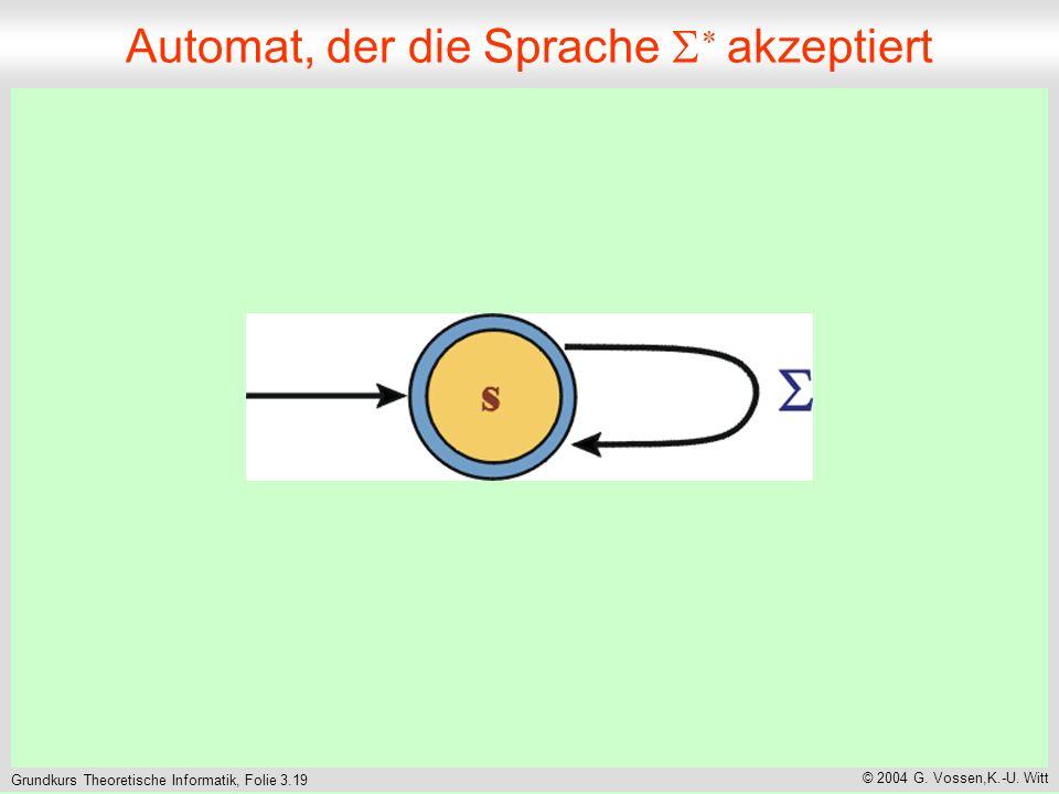 Grundkurs Theoretische Informatik, Folie 3.19 © 2004 G.