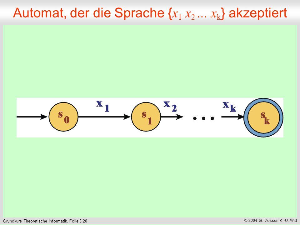 Grundkurs Theoretische Informatik, Folie 3.20 © 2004 G.