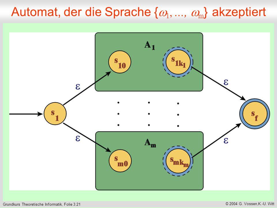 Grundkurs Theoretische Informatik, Folie 3.21 © 2004 G.