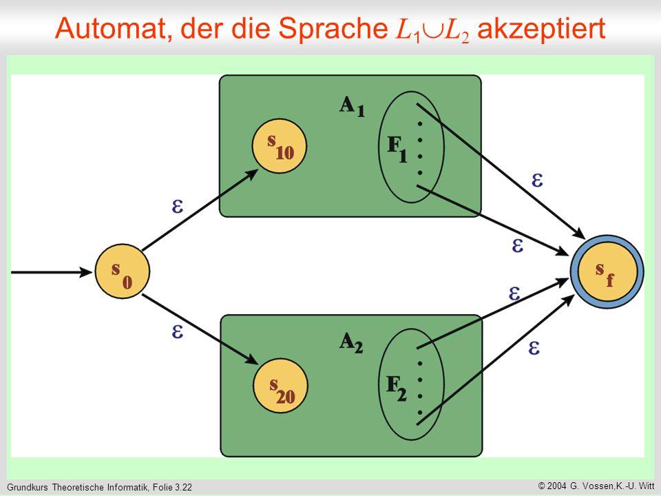 Grundkurs Theoretische Informatik, Folie 3.22 © 2004 G.