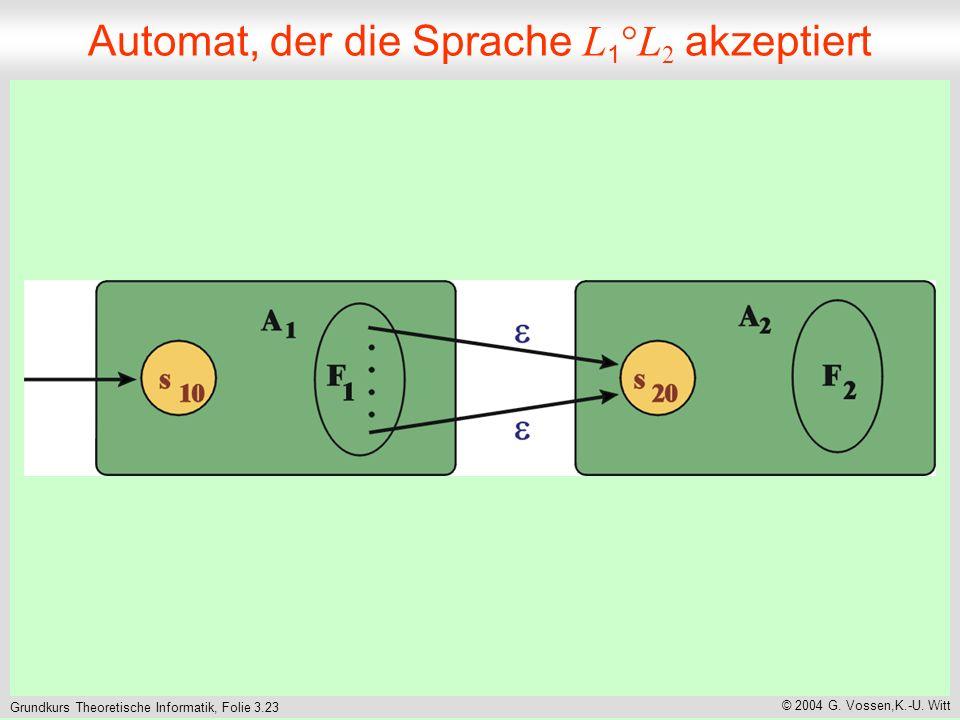 Grundkurs Theoretische Informatik, Folie 3.23 © 2004 G.