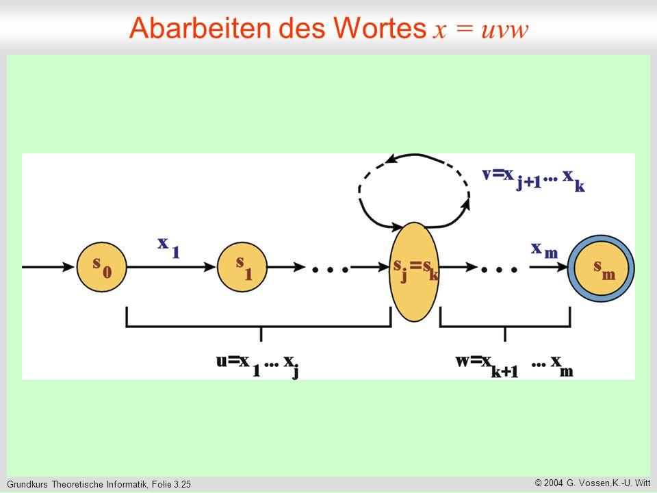 Grundkurs Theoretische Informatik, Folie 3.25 © 2004 G.