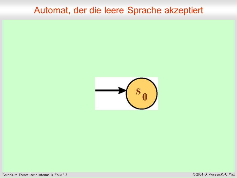Grundkurs Theoretische Informatik, Folie 3.3 © 2004 G.
