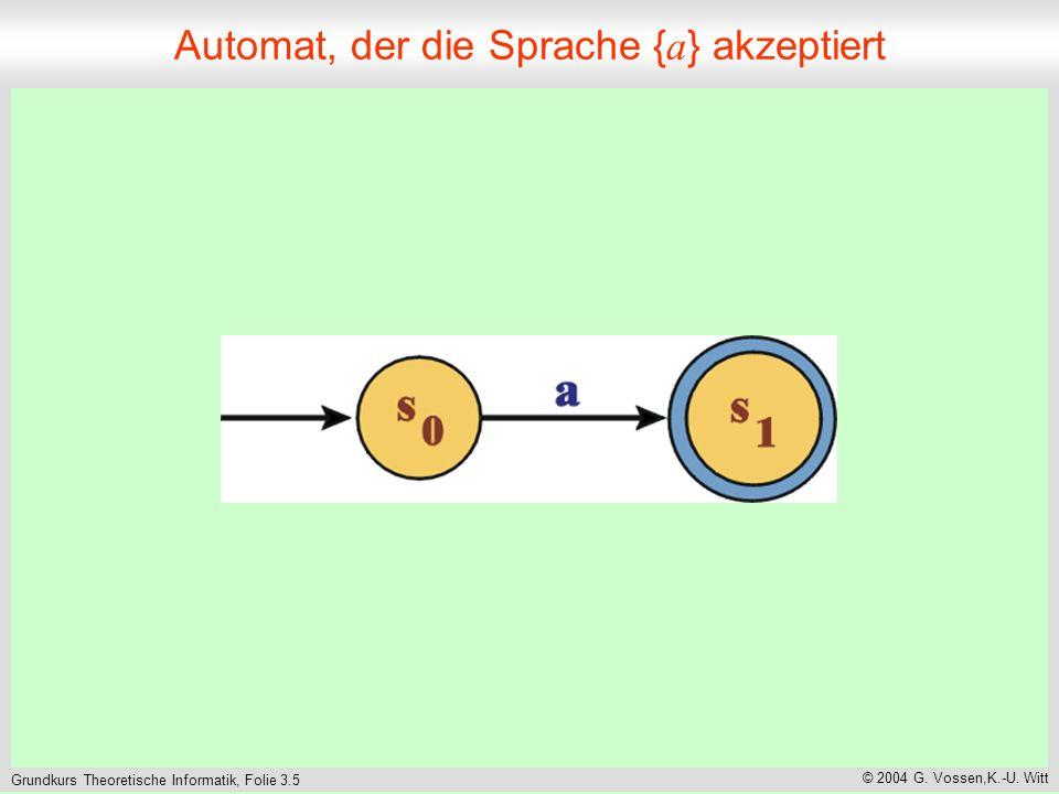 Grundkurs Theoretische Informatik, Folie 3.6 © 2004 G.