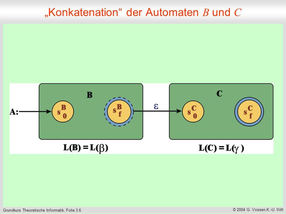 Grundkurs Theoretische Informatik, Folie 3.7 © 2004 G.