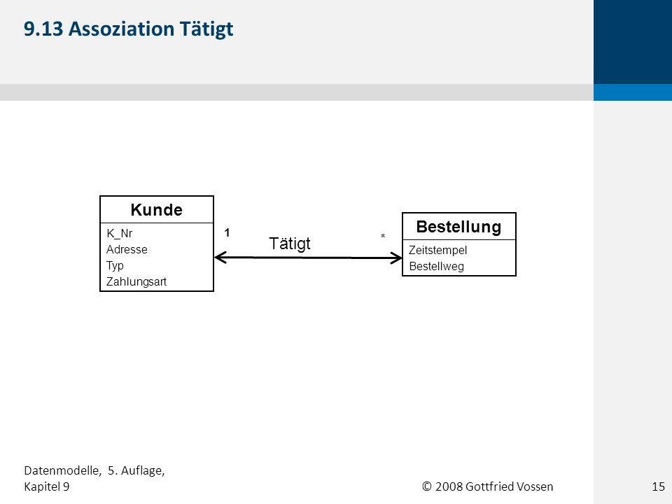 © 2008 Gottfried Vossen K_Nr Adresse Typ Zahlungsart Kunde Zeitstempel Bestellweg Bestellung * 1 Tätigt 9.13 Assoziation Tätigt 15 Datenmodelle, 5. Au