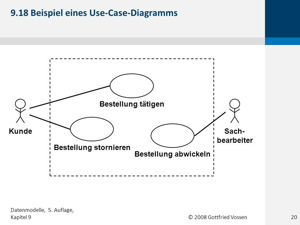 © 2008 Gottfried Vossen KundeSach- bearbeiter Bestellung tätigen Bestellung stornieren Bestellung abwickeln 9.18 Beispiel eines Use-Case-Diagramms 20