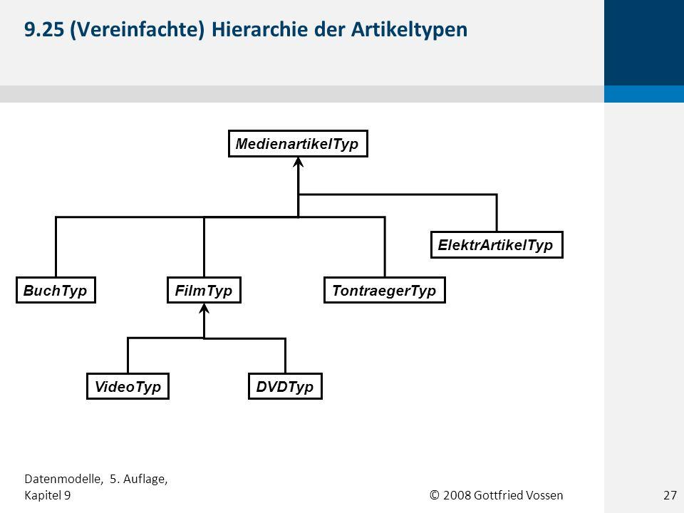 © 2008 Gottfried Vossen MedienartikelTyp ElektrArtikelTyp BuchTyp VideoTyp FilmTypTontraegerTyp DVDTyp 9.25 (Vereinfachte) Hierarchie der Artikeltypen