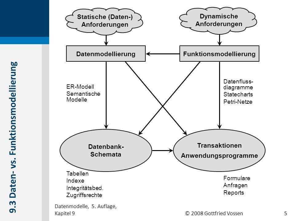 © 2008 Gottfried Vossen Datenmodellierung Datenbank- Schemata Funktionsmodellierung ER-Modell Semantische Modelle Tabellen Indexe Integritätsbed.